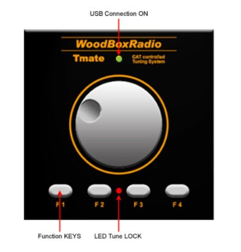 Tmate from WoodBoxRadio