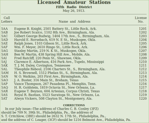 Licensed Amateur Stations, 5th District, May 26, 1913